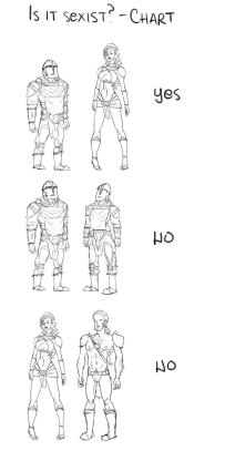 "A picture chart titled ""Is it Sexist?"". In the first panel a fully armored man stands next to a statuesque woman posed awkwardly and wearing a very skimpy set of 'armor', next to the panel is a giant ""Yes"" to denote that this is sexist. In the second panel the fully armored man stands next to a simiarly dressed and posed woman, with a ""No"" to denote this is not sexist. In the last panel the skimply attired woman from the first panel returns with a man in a loin cloth, next to this panel is written ""No"" to indicate a lack of sexism."